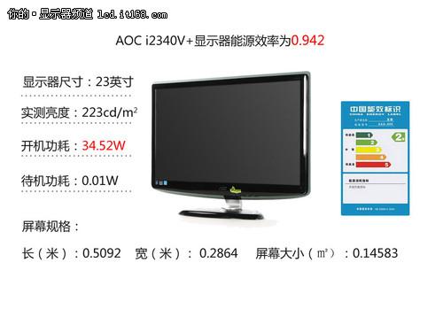 性价比首选 五款23英寸LED显示器推荐