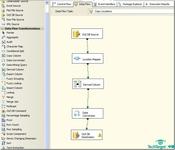 微软SQL Server集成服务的基础知识
