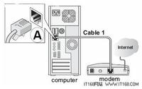 netgear无线路由器设置方法  简单实用