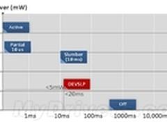 SATA-IO 今天宣布新节能规范DevSleep