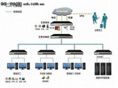 成长型企业安全型网络建设深度解析