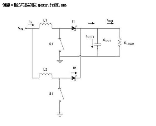 电源主动式PFC到底何用