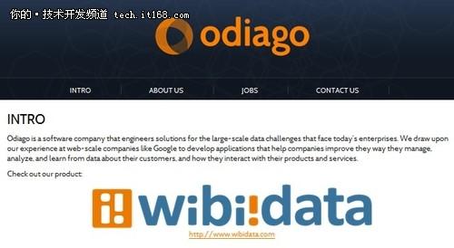 提供数据分析和可视化的5家初创公司