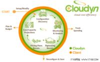 云计算步入消费化 企业如何选购云服务