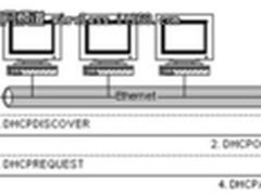 家用无线路由器开启DHCP服务 详细分析