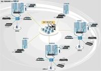 DCLIVE IT设施运营方案在公安系统应用