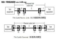综合布线测试模型对网络应用的影响