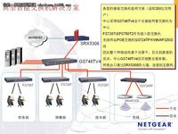 NETGEAR 商用网络解决方案