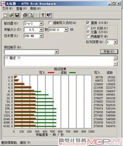 "363d59d9a7602373 - 解开""衰减""之谜 SSD性能恢复有绝招"