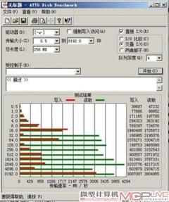 """ada0f939830c0e26 - 解开""""衰减""""之谜 SSD性能恢复有绝招"""