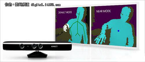 Kinect for Windows正式商用版SDK放出