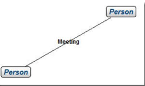 图形数据库:Infinite Graph