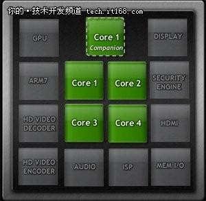微软Windows8测试PC搭载英伟达Tegra3