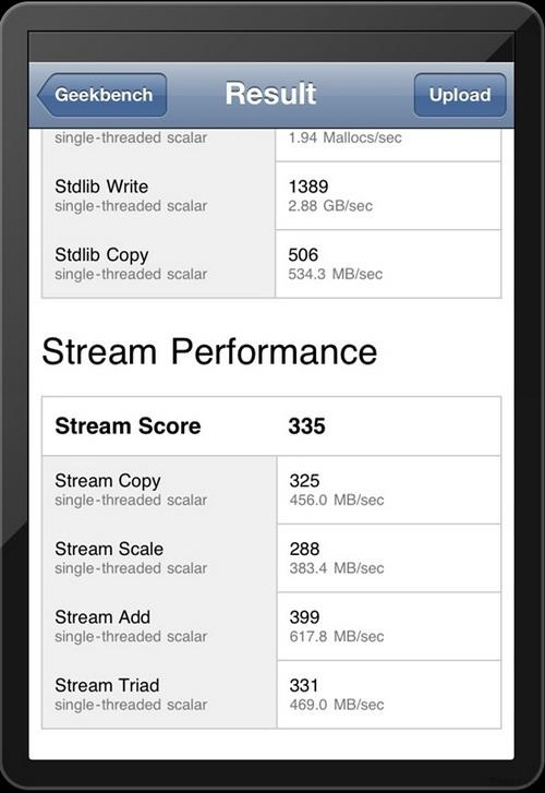 iPad3硬件跑分:内存是1GB CPU提升有限