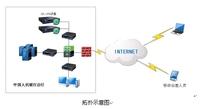 SSL移动办公加快中国人民银行业务响应