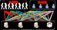 """数据安全:要审计更要建""""堡垒"""""""