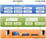 德讯科技网内运维审计在银行业的应用