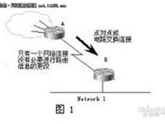 网络规模不断扩大 路由协议的实现算法