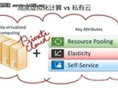 深度解析:私有云如何交付IT即服务?