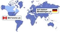 探秘:为何越来越多SAP用户选择DB2?