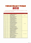 第三届中国优秀数据中心评选活动揭晓