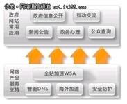 网宿智能负载均衡 助力CDN缓解网络拥堵