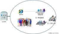启明星辰数据库审计系统保企业数据安全