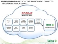 Oracle与SAP开始增加云计算业务的投入