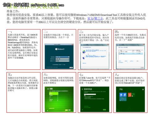 Win 8消费者预览版快速安装及使用指南