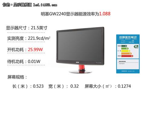 MVA+LED大屏首破900 明基GW2240M降百元