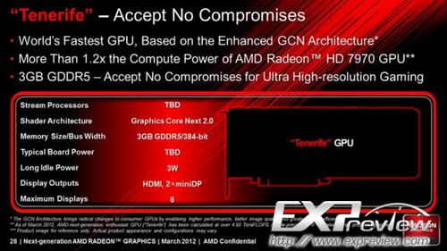 黄雀在后 AMD GCN 2.0架构显卡规格泄露