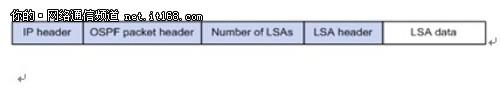 H3C路由管理技术:OSPF路由协议介绍