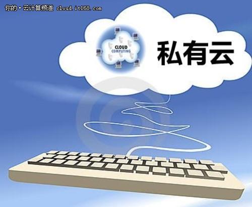 私有云和公有云有什么区别?