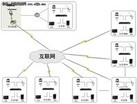 雏鹰农牧集团运用华平视频会议系统