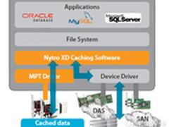 LSI推出Nytro闪存应用加速产品组合