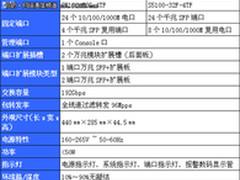 高性价比万兆交换机 TG-NET S5100系列