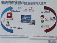 IDF2012:行业专家探讨OpenStack未来