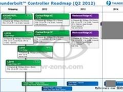 Intel雷电技术路线图:2014年终将提速