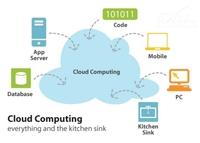 教育信息化云计算拉动网络教育加速增长