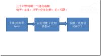 深入浅出:全面理解SQL Server权限体系