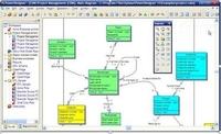 SQL Server DBA十大必备工具使生活轻松