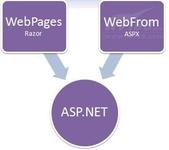 Visual Studio 11 ASP.NET快速建站评测