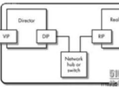 开源项目中小云平台应用缓存与负载均衡