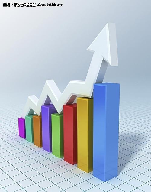 2012平板电视智商标准升级研讨会将召开