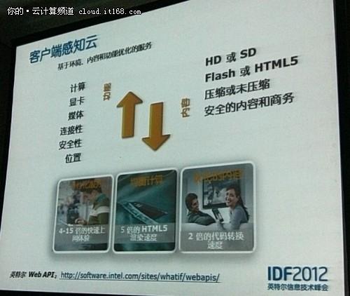 IDF2012英特尔IPT技术让你的安全更无忧
