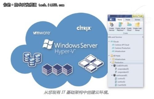 超越虚拟化 微软开启私有云新纪元