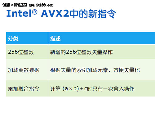 7系芯片组解析 兼容性 换芯片变7系