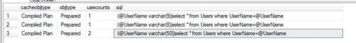 SQL Server参数化查询优化的误区和意义