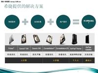 """中国""""十二五""""云计算将出现重大市场机遇"""