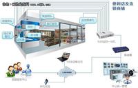 浅析安防一体机在零售业中的安全管理
